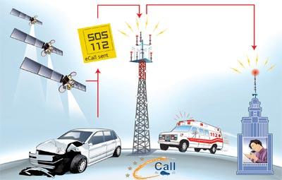 e-call (1)